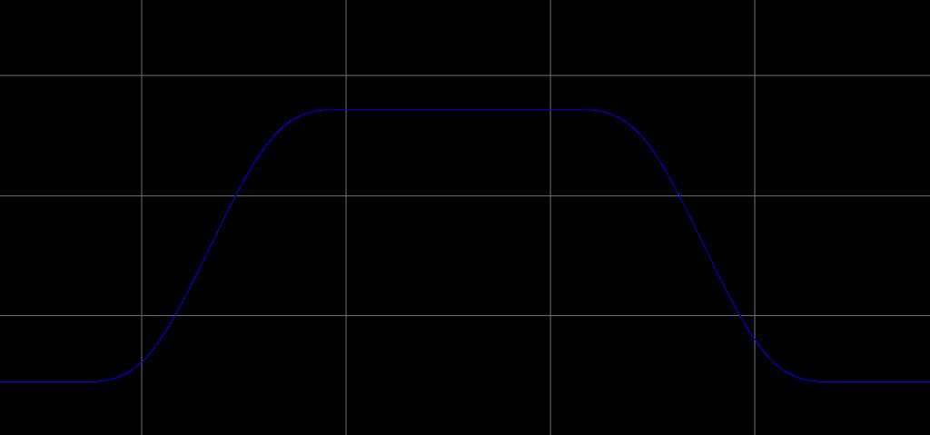 S-Curve profile movement
