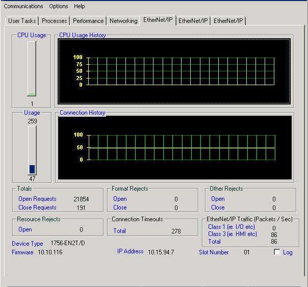 Task Monitor EthernetIP