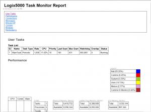Task Monitor HTML