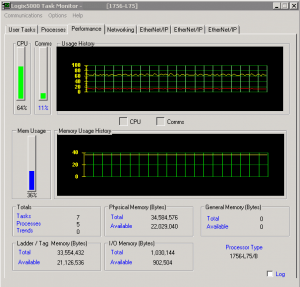 RSLogix 5000 Task Monitor Performance