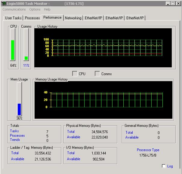 Task Monitor Performance