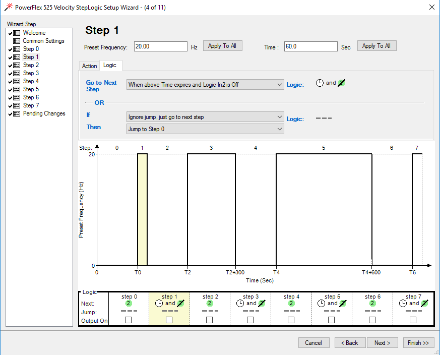 Powerflex 525 Step Logic Wizard